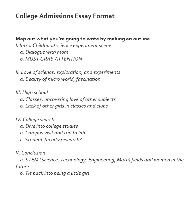 College admission essay outlines